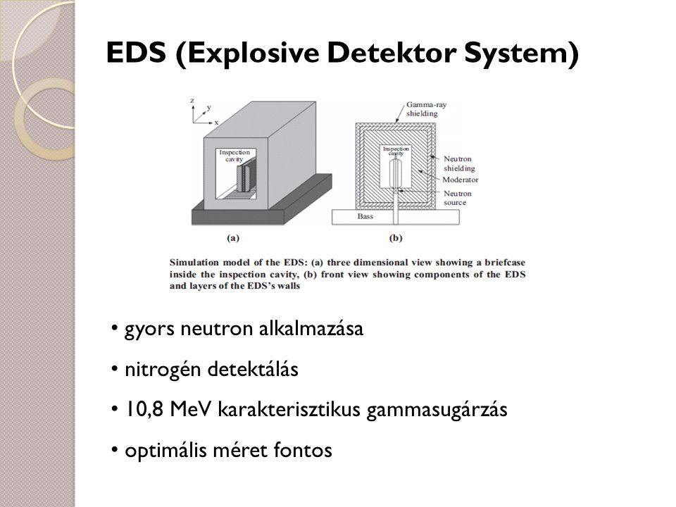 EDS (Explosive Detektor System)