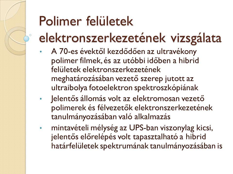 Polimer felületek elektronszerkezetének vizsgálata