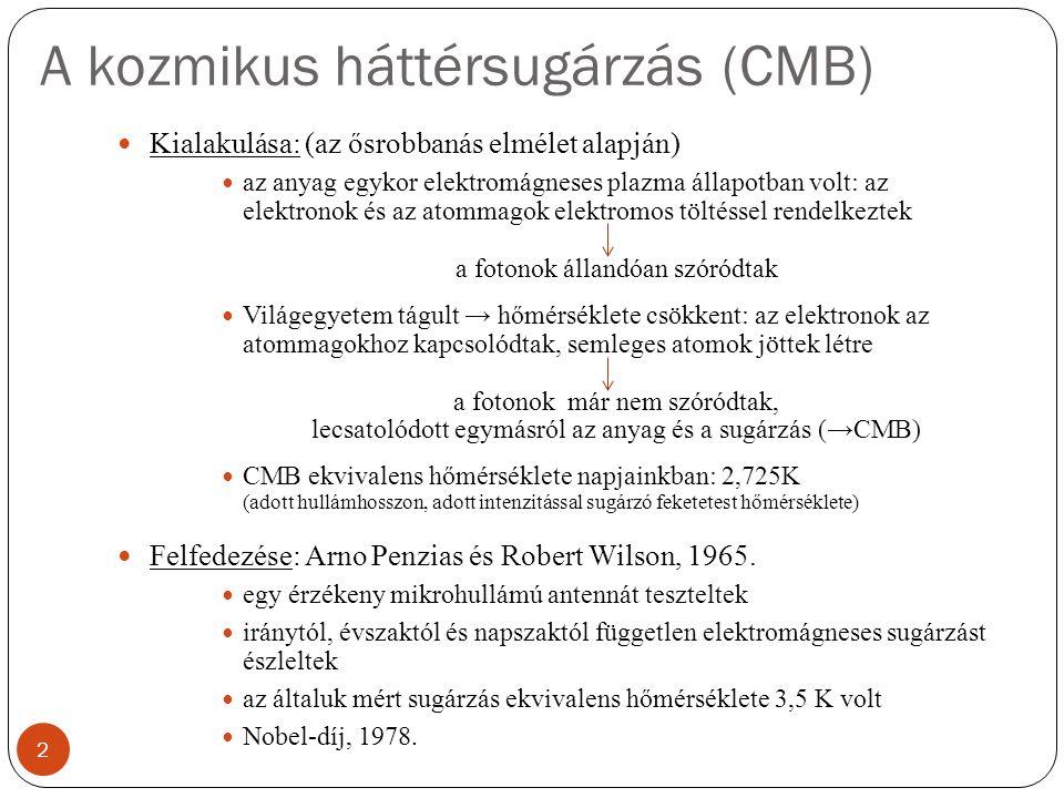 A kozmikus háttérsugárzás (CMB)