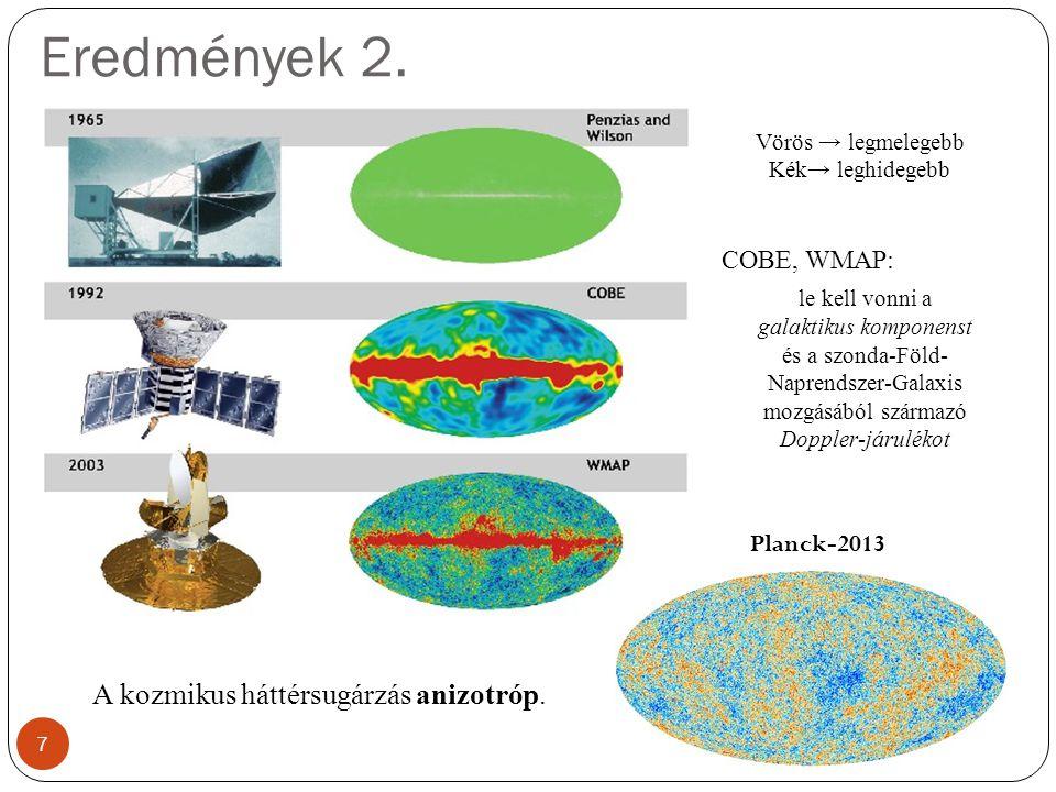 Eredmények 2. A kozmikus háttérsugárzás anizotróp. COBE, WMAP: