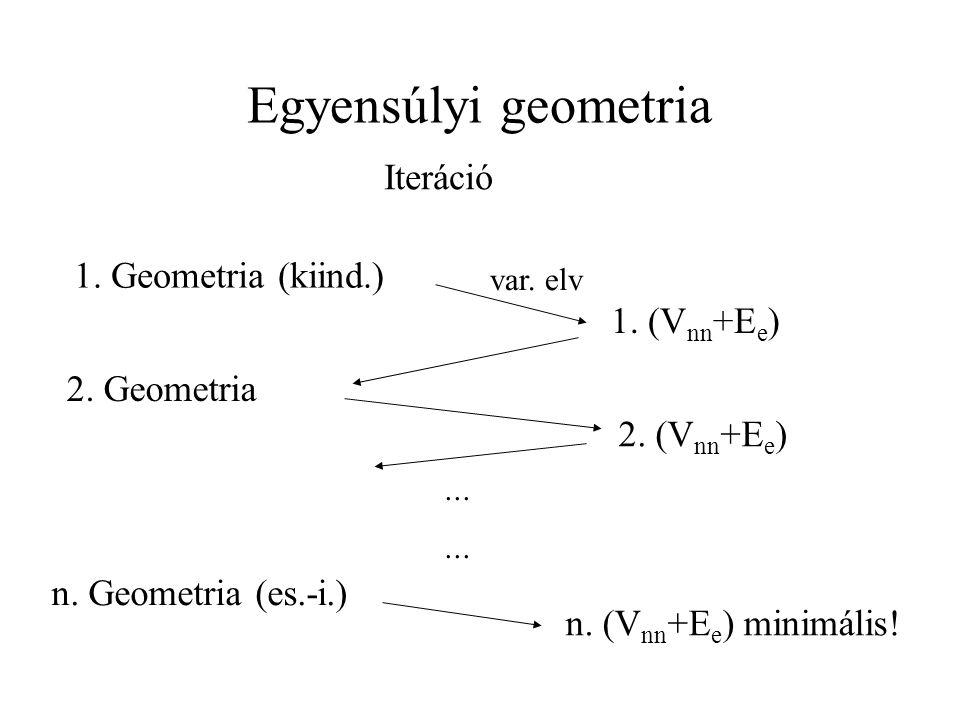 Egyensúlyi geometria Iteráció 1. Geometria (kiind.) 1. (Vnn+Ee)
