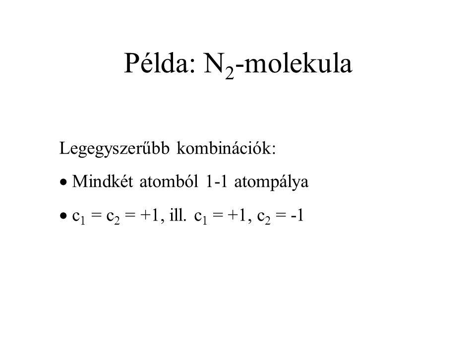 Példa: N2-molekula Legegyszerűbb kombinációk:
