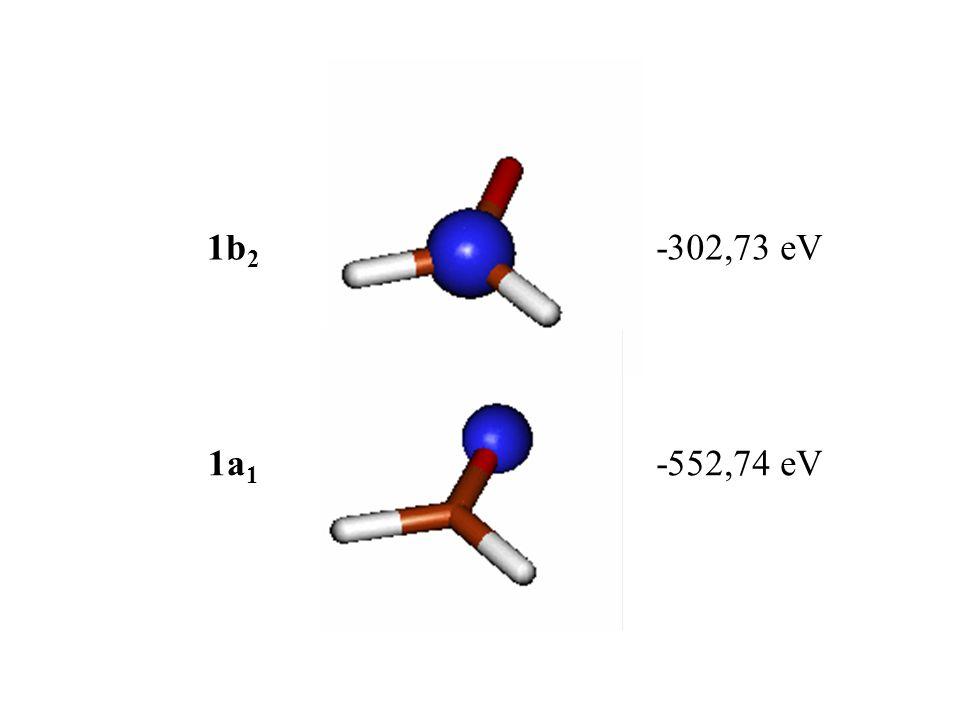 1b2 -302,73 eV 1a1 -552,74 eV