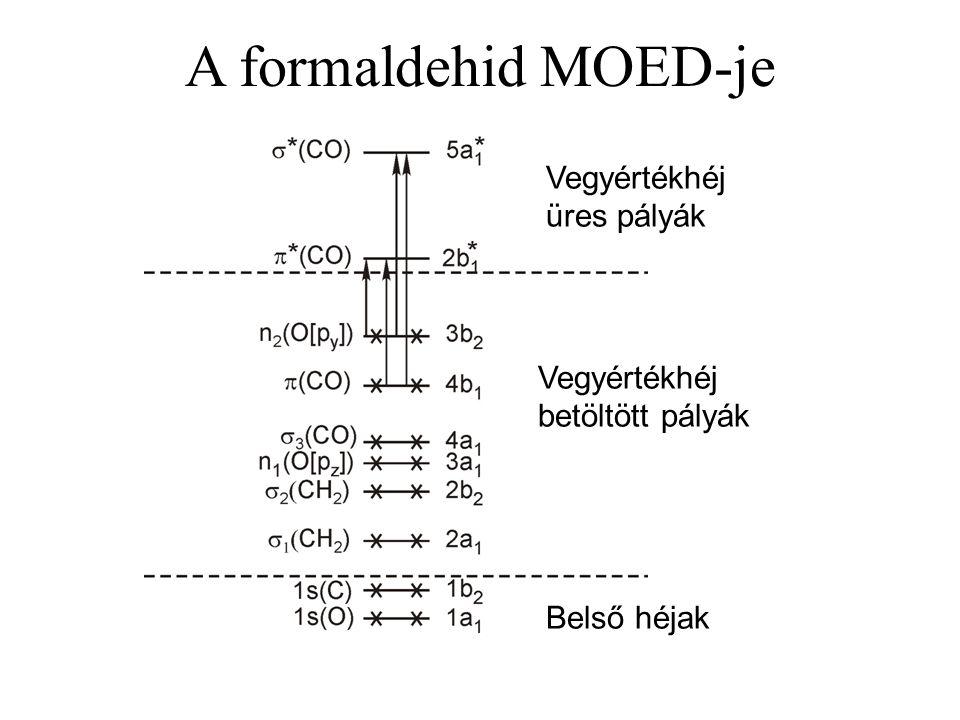 A formaldehid MOED-je Vegyértékhéj üres pályák