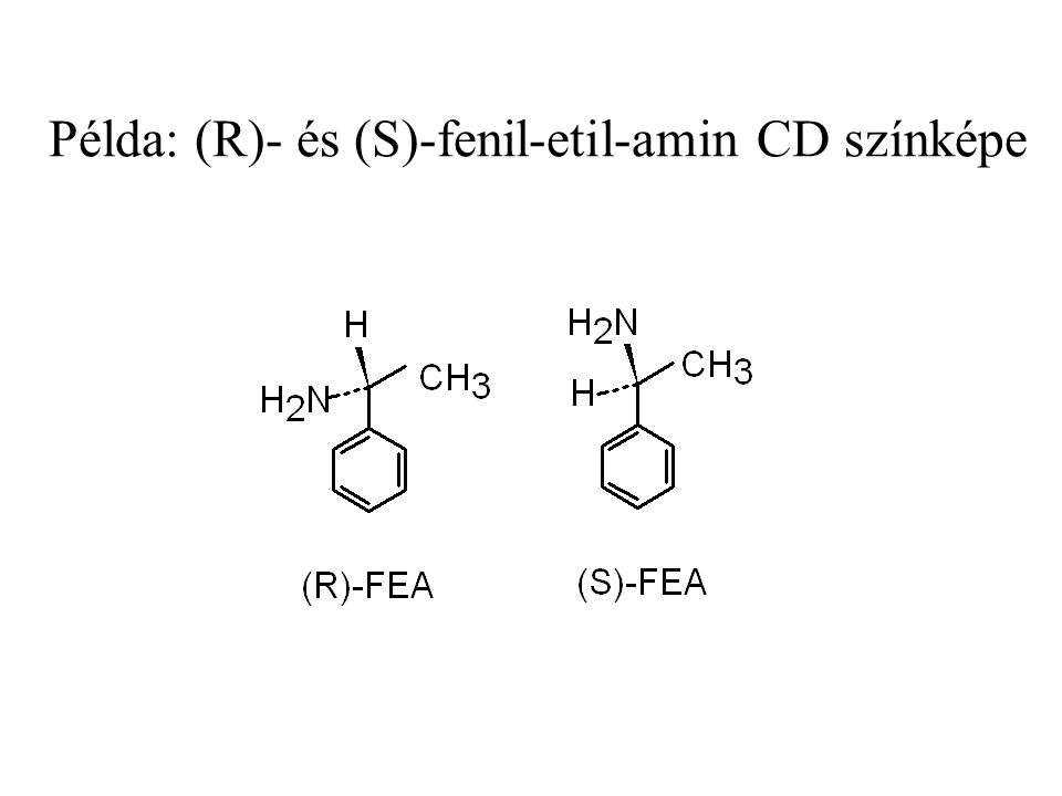 Példa: (R)- és (S)-fenil-etil-amin CD színképe