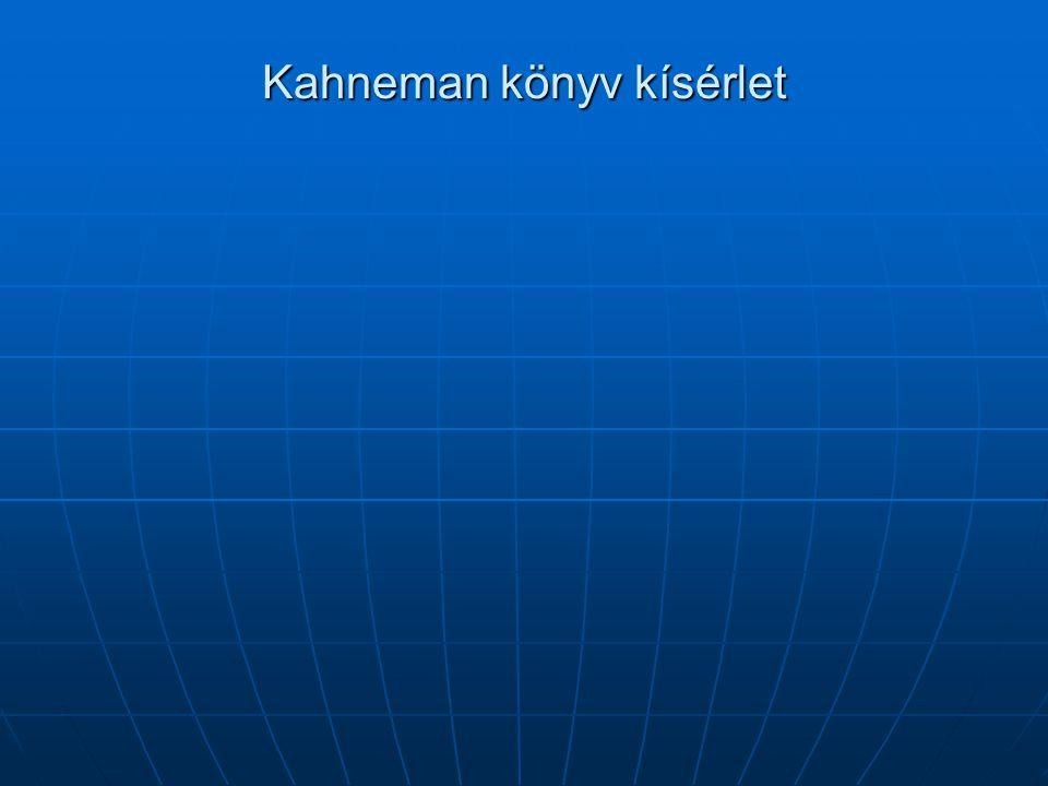 Kahneman könyv kísérlet