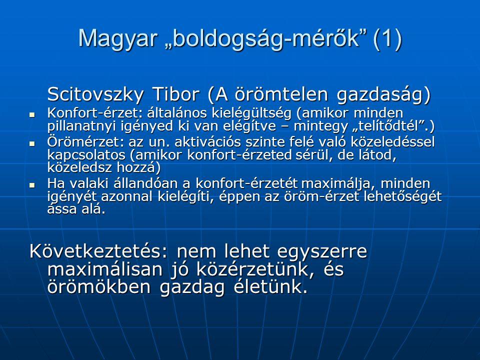 """Magyar """"boldogság-mérők (1)"""