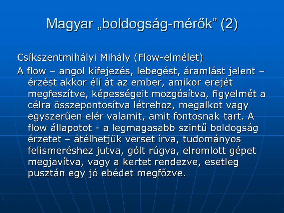 """Magyar """"boldogság-mérők (2)"""
