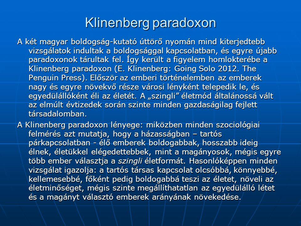 Klinenberg paradoxon