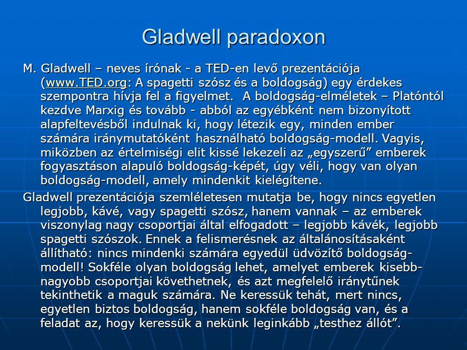 Gladwell paradoxon