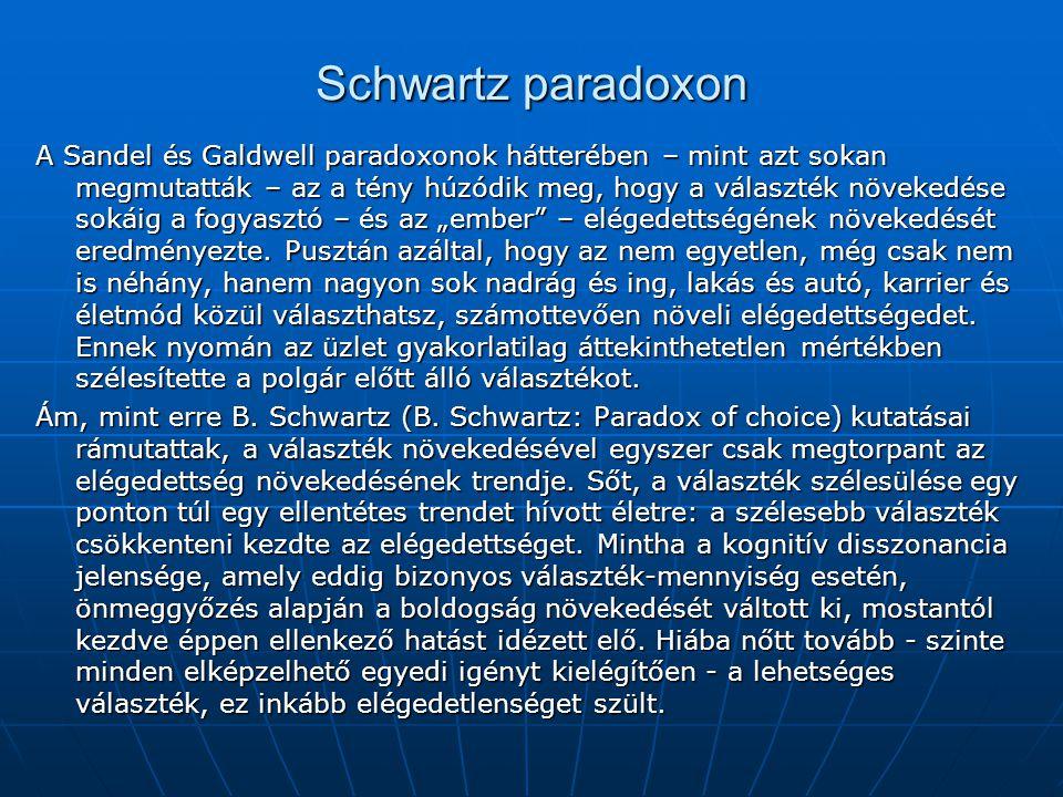Schwartz paradoxon