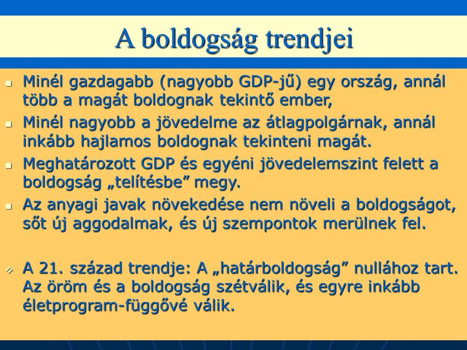 A boldogság trendjei Minél gazdagabb (nagyobb GDP-jű) egy ország, annál több a magát boldognak tekintő ember,