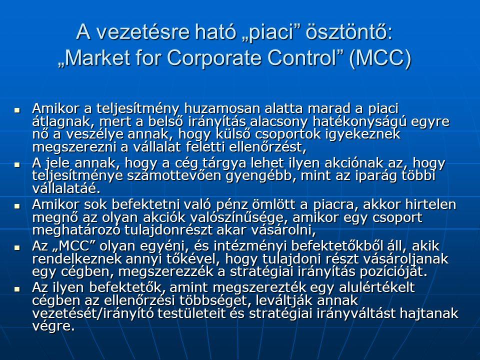 """A vezetésre ható """"piaci ösztöntő: """"Market for Corporate Control (MCC)"""