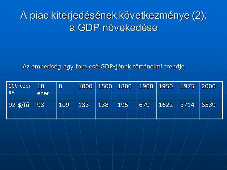 A piac kiterjedésének következménye (2): a GDP növekedése