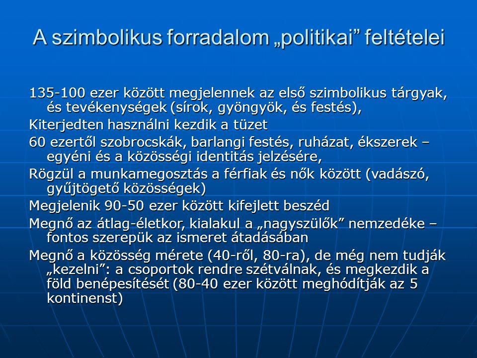 """A szimbolikus forradalom """"politikai feltételei"""