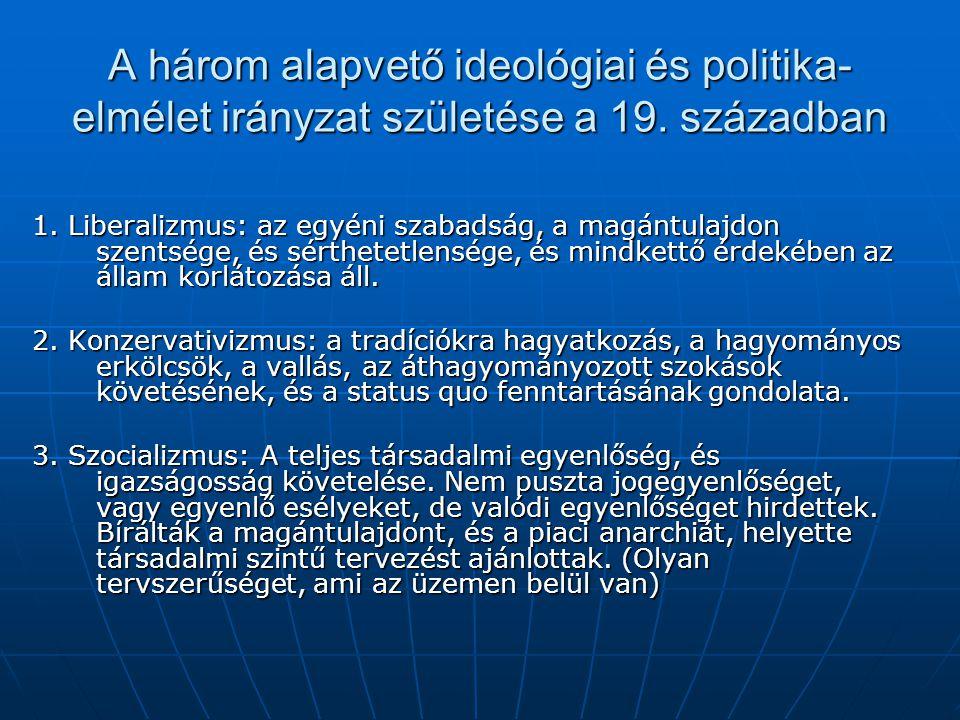 A három alapvető ideológiai és politika-elmélet irányzat születése a 19. században