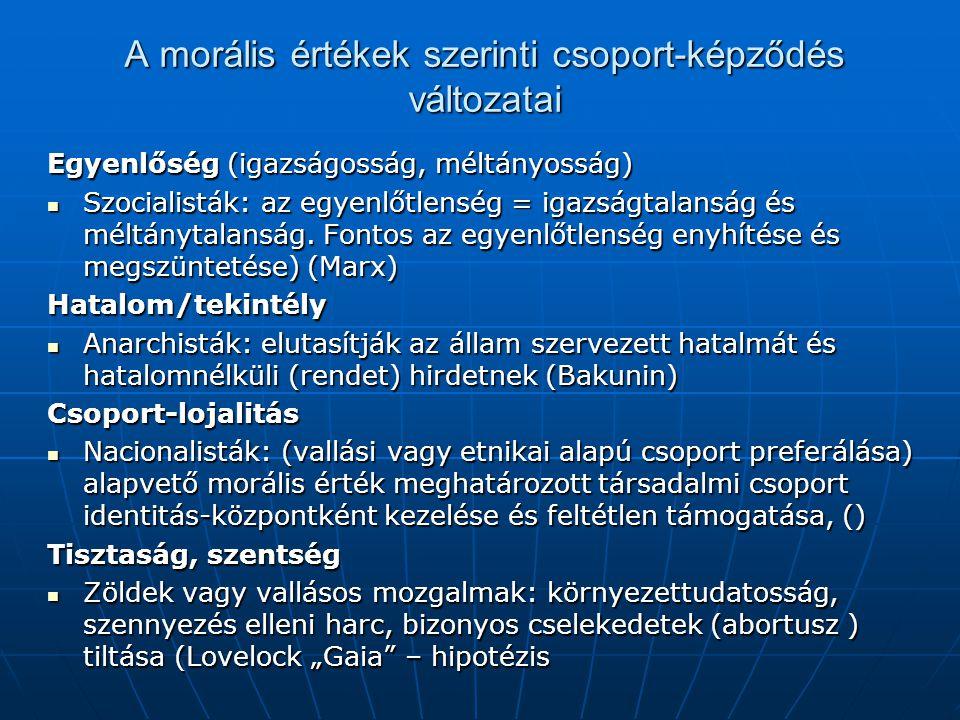 A morális értékek szerinti csoport-képződés változatai