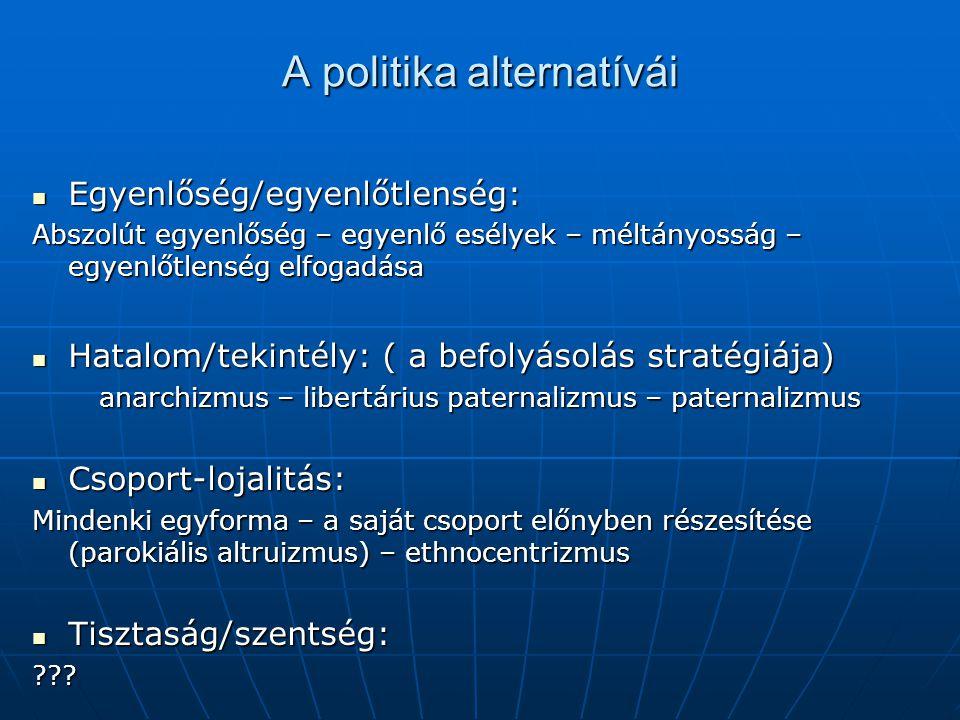 A politika alternatívái