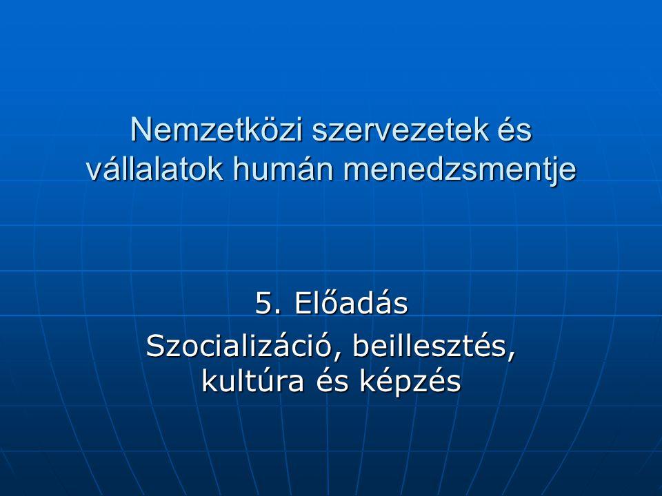 Nemzetközi szervezetek és vállalatok humán menedzsmentje