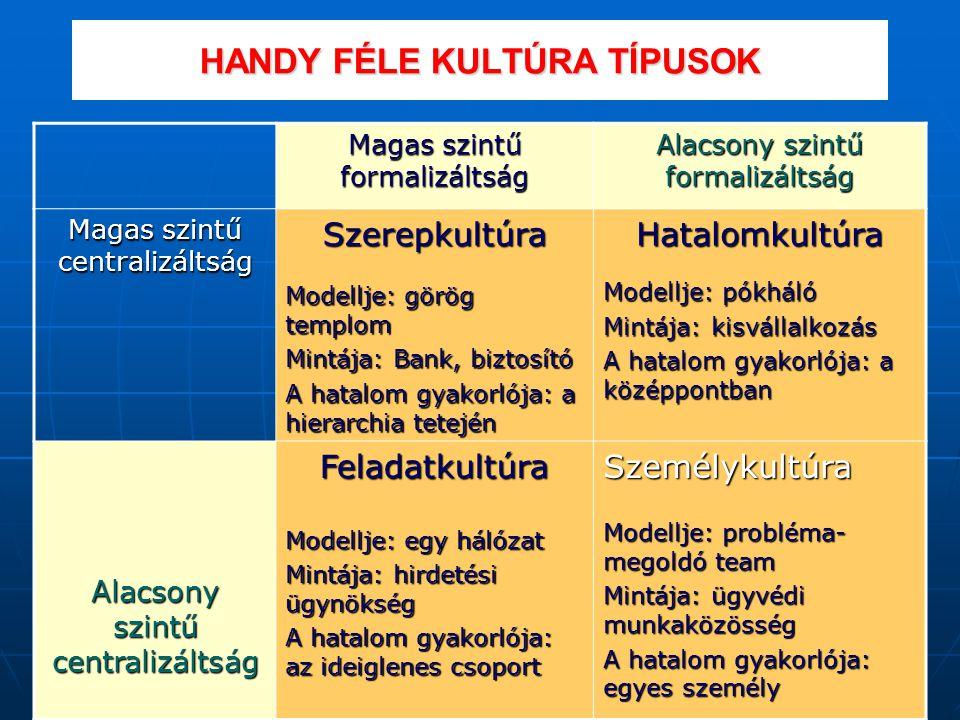 HANDY FÉLE KULTÚRA TÍPUSOK