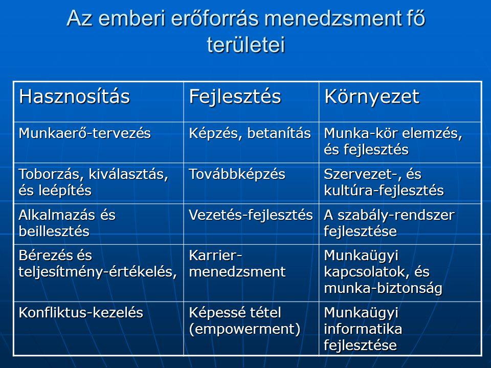 Az emberi erőforrás menedzsment fő területei