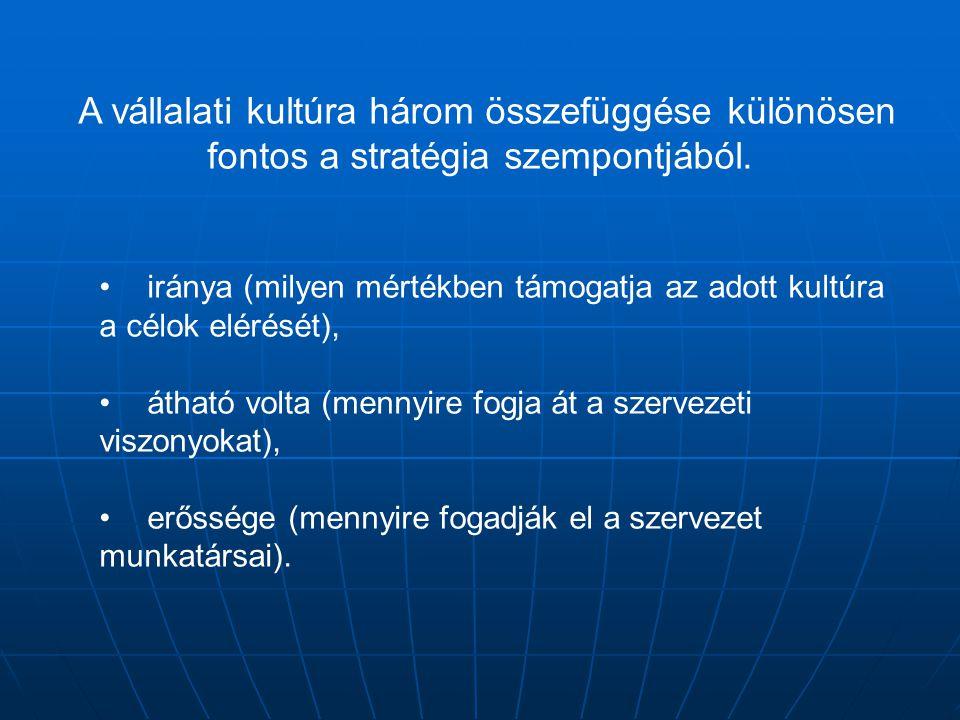 A vállalati kultúra három összefüggése különösen fontos a stratégia szempontjából.