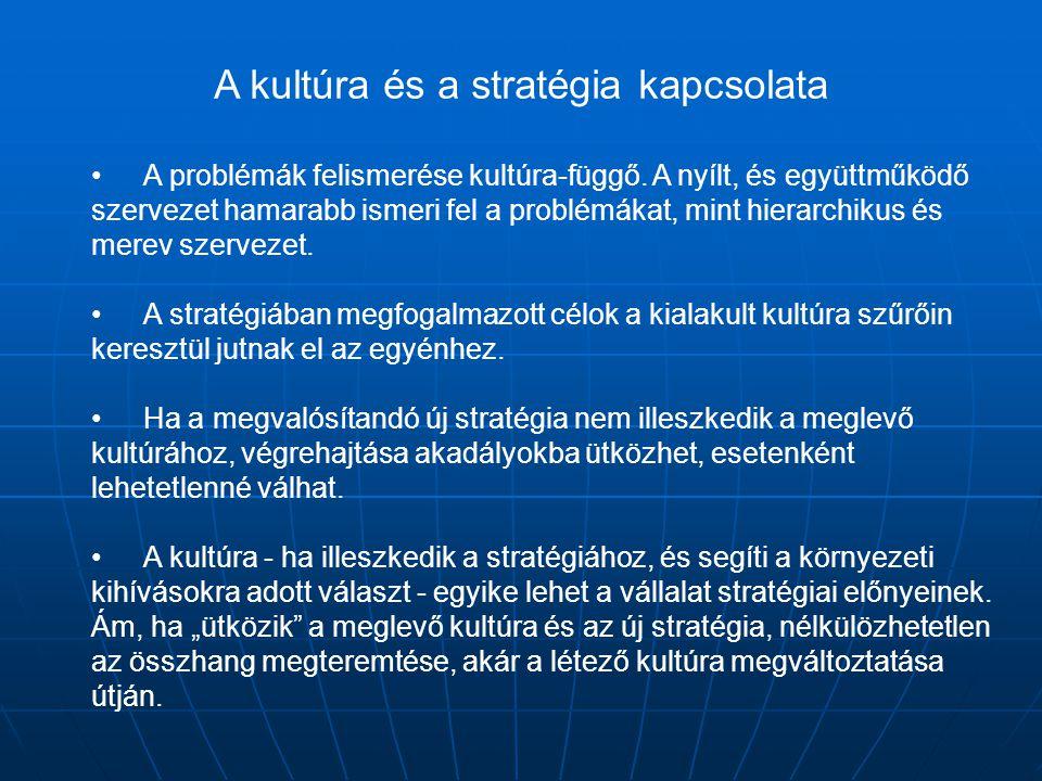 A kultúra és a stratégia kapcsolata