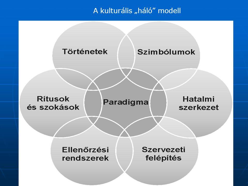 """A kulturális """"háló modell"""