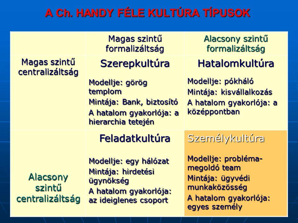 A Ch. HANDY FÉLE KULTÚRA TÍPUSOK