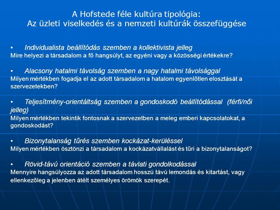 A Hofstede féle kultúra tipológia: