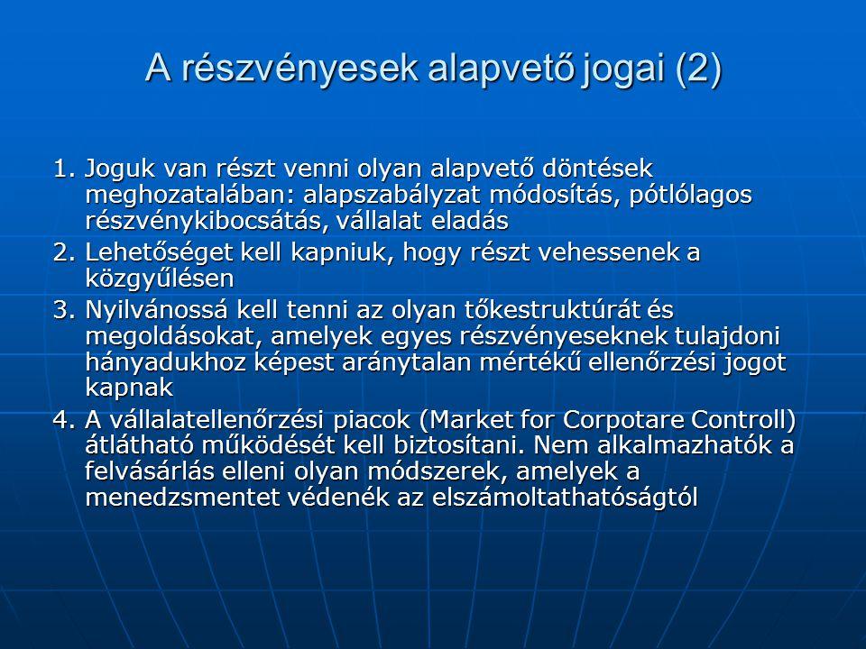 A részvényesek alapvető jogai (2)