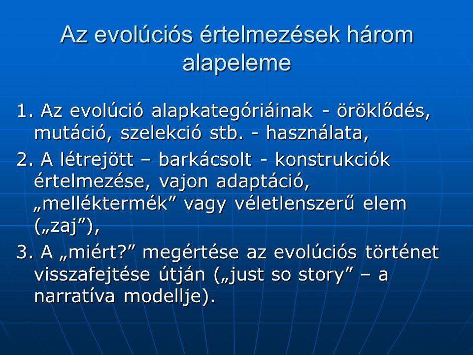 Az evolúciós értelmezések három alapeleme