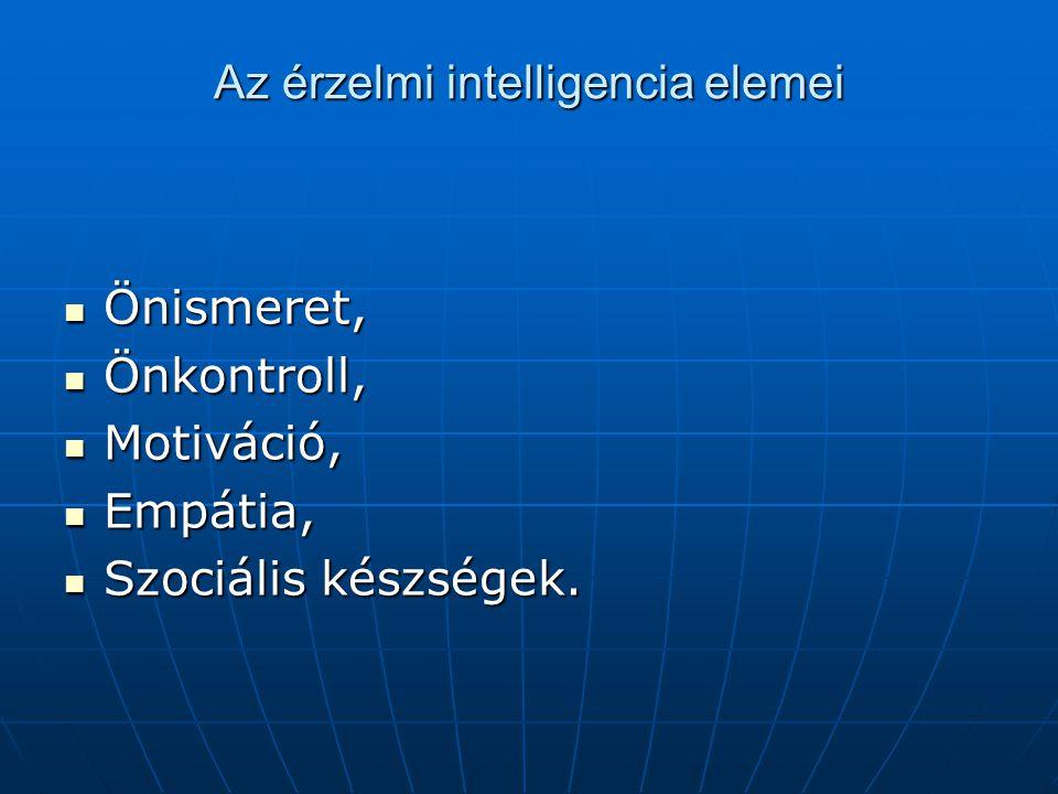 Az érzelmi intelligencia elemei