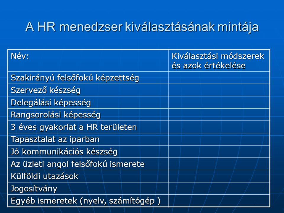 A HR menedzser kiválasztásának mintája