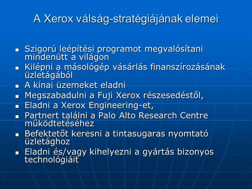 A Xerox válság-stratégiájának elemei