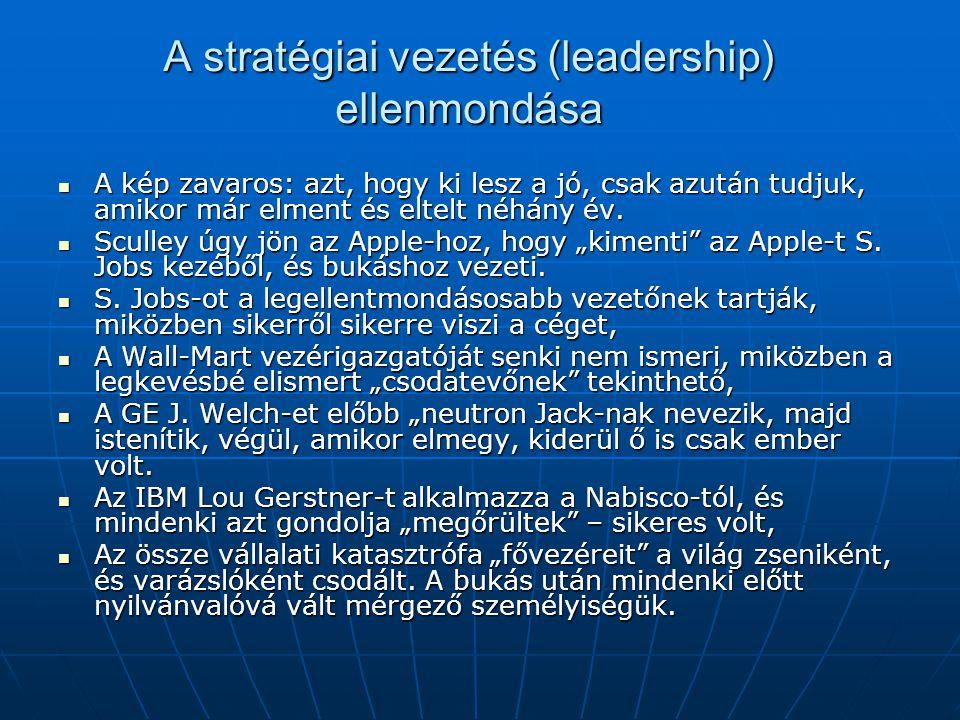 A stratégiai vezetés (leadership) ellenmondása