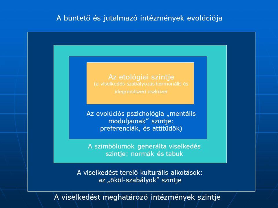 A büntető és jutalmazó intézmények evolúciója