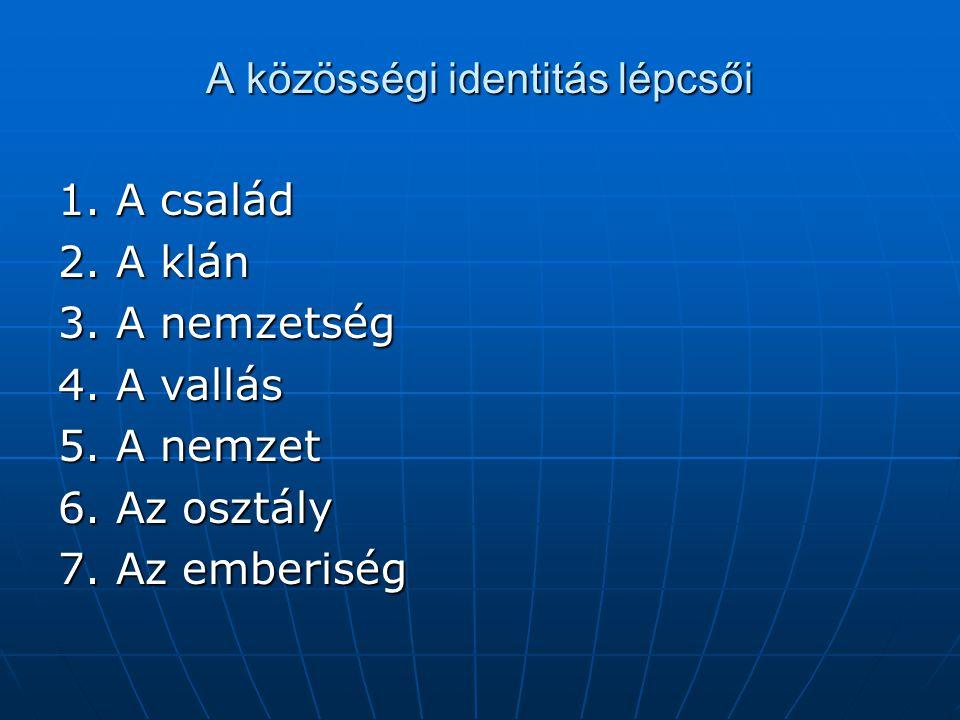 A közösségi identitás lépcsői