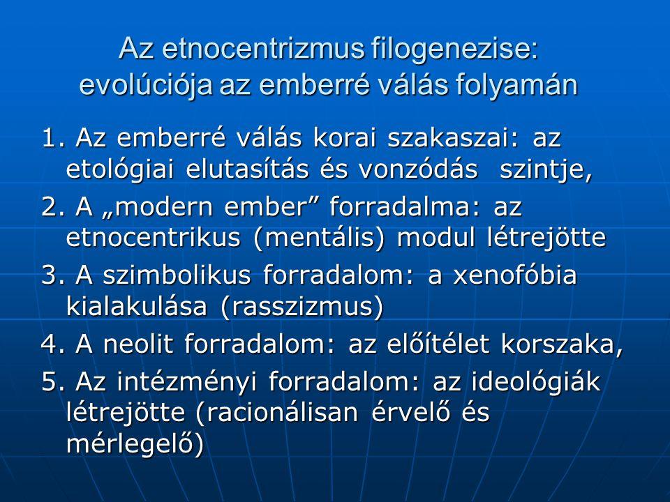 Az etnocentrizmus filogenezise: evolúciója az emberré válás folyamán