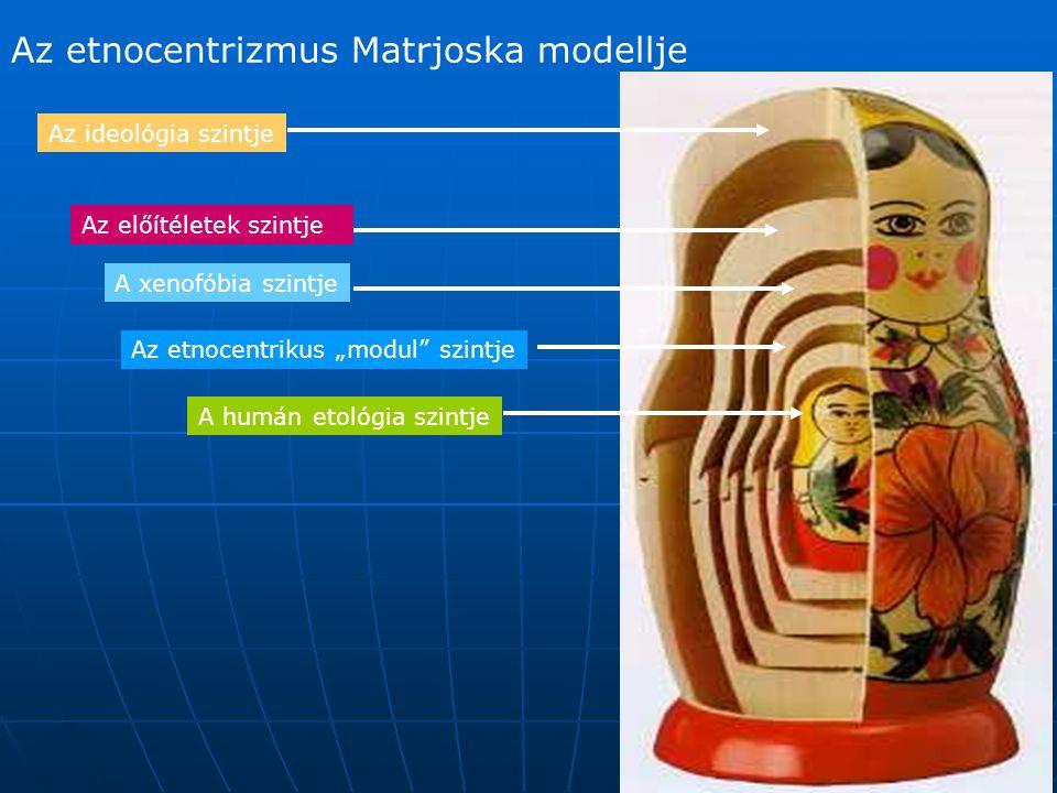 Az etnocentrizmus Matrjoska modellje