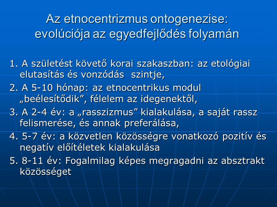 Az etnocentrizmus ontogenezise: evolúciója az egyedfejlődés folyamán