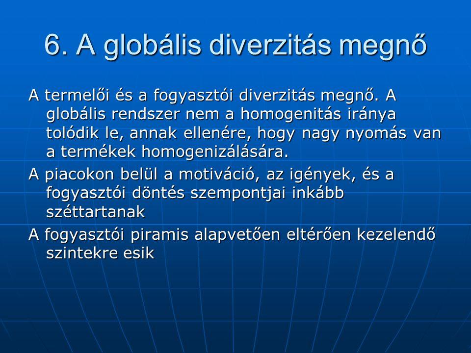 6. A globális diverzitás megnő