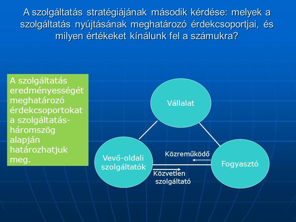 A szolgáltatás stratégiájának második kérdése: melyek a szolgáltatás nyújtásának meghatározó érdekcsoportjai, és milyen értékeket kínálunk fel a számukra