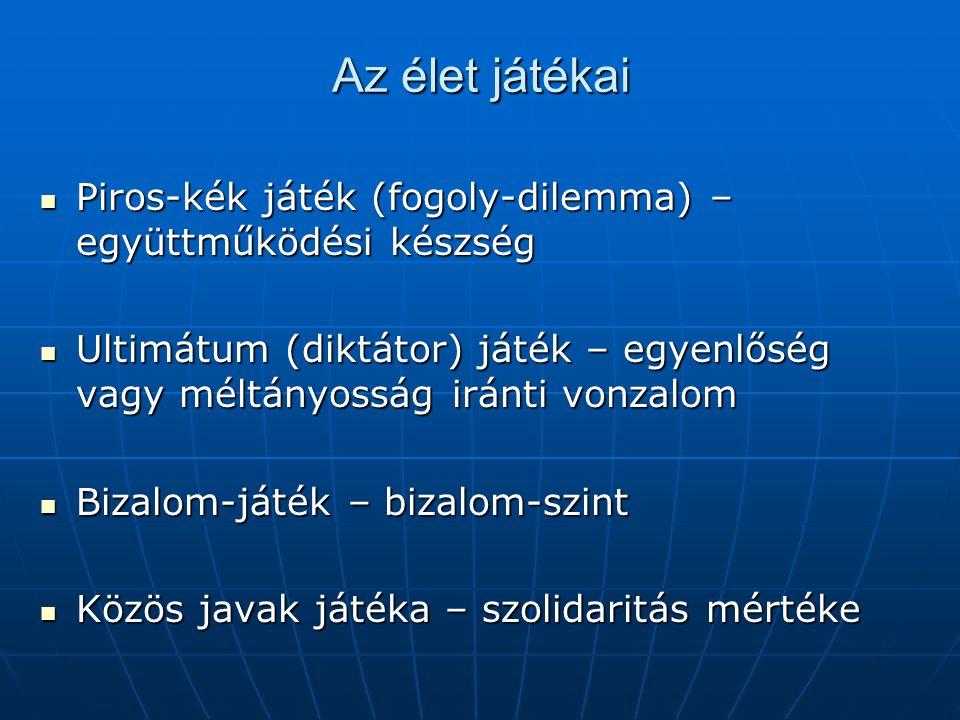 Az élet játékai Piros-kék játék (fogoly-dilemma) – együttműködési készség. Ultimátum (diktátor) játék – egyenlőség vagy méltányosság iránti vonzalom.