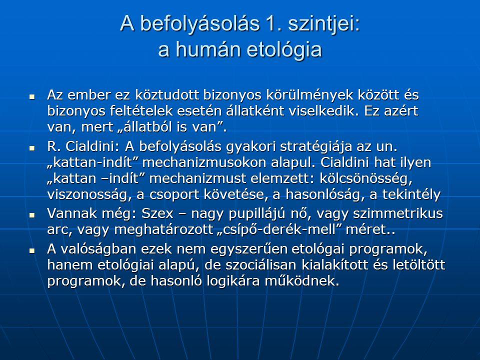 A befolyásolás 1. szintjei: a humán etológia