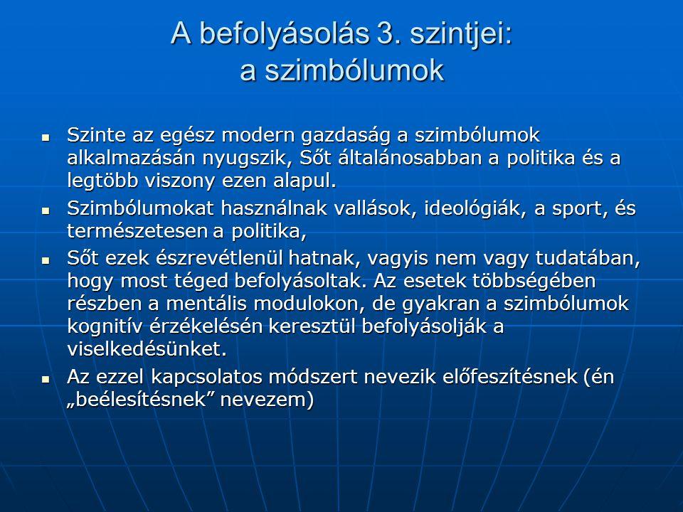 A befolyásolás 3. szintjei: a szimbólumok