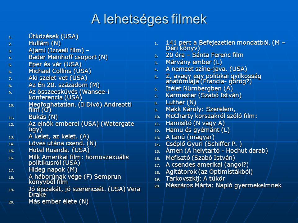 A lehetséges filmek Ütközések (USA) Hullám (N) Ajami (Izraeli film) –