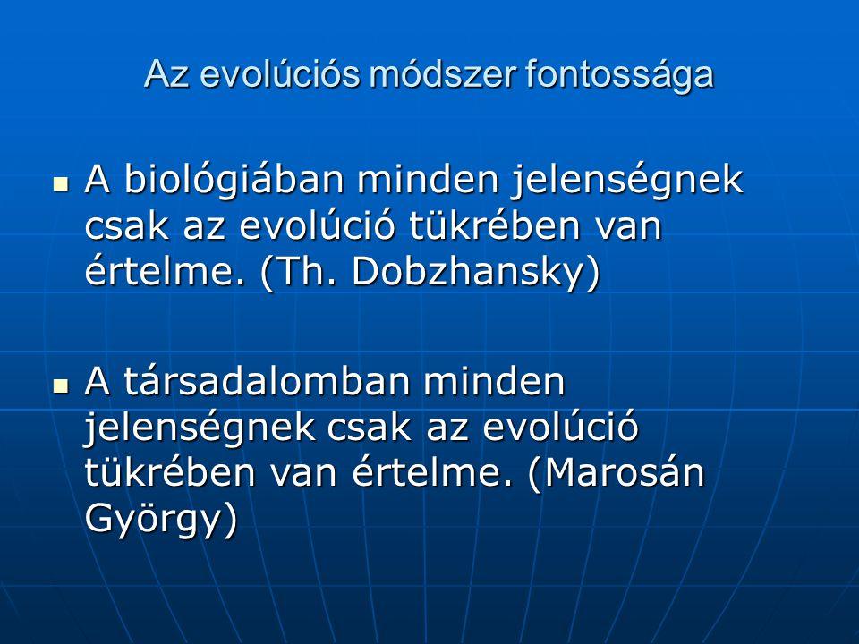 Az evolúciós módszer fontossága