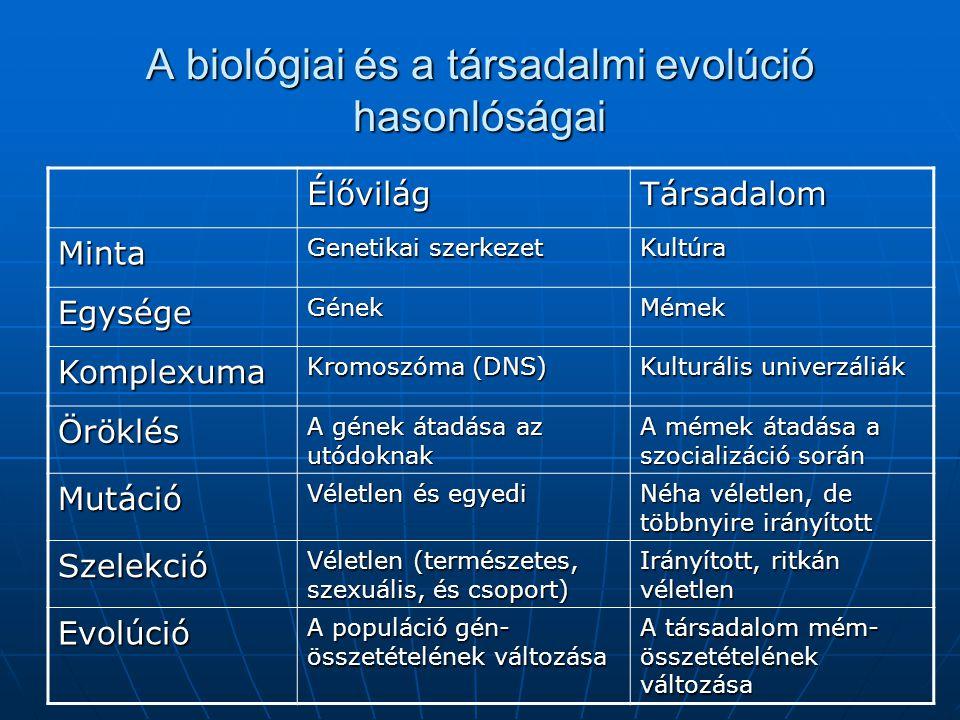 A biológiai és a társadalmi evolúció hasonlóságai