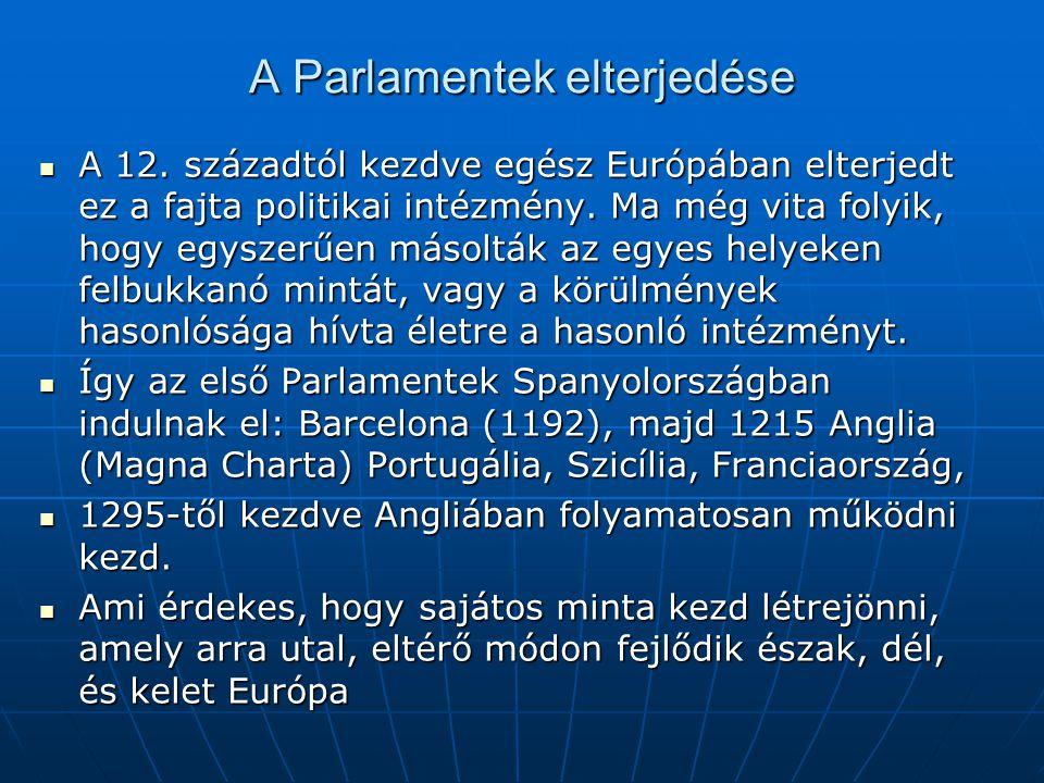 A Parlamentek elterjedése